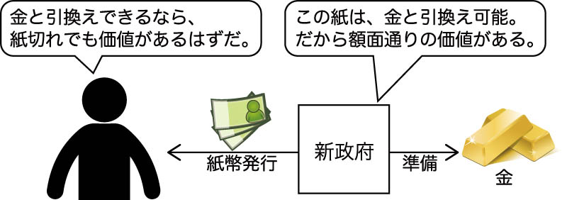 日本史|富国強兵と殖産興業(2)
